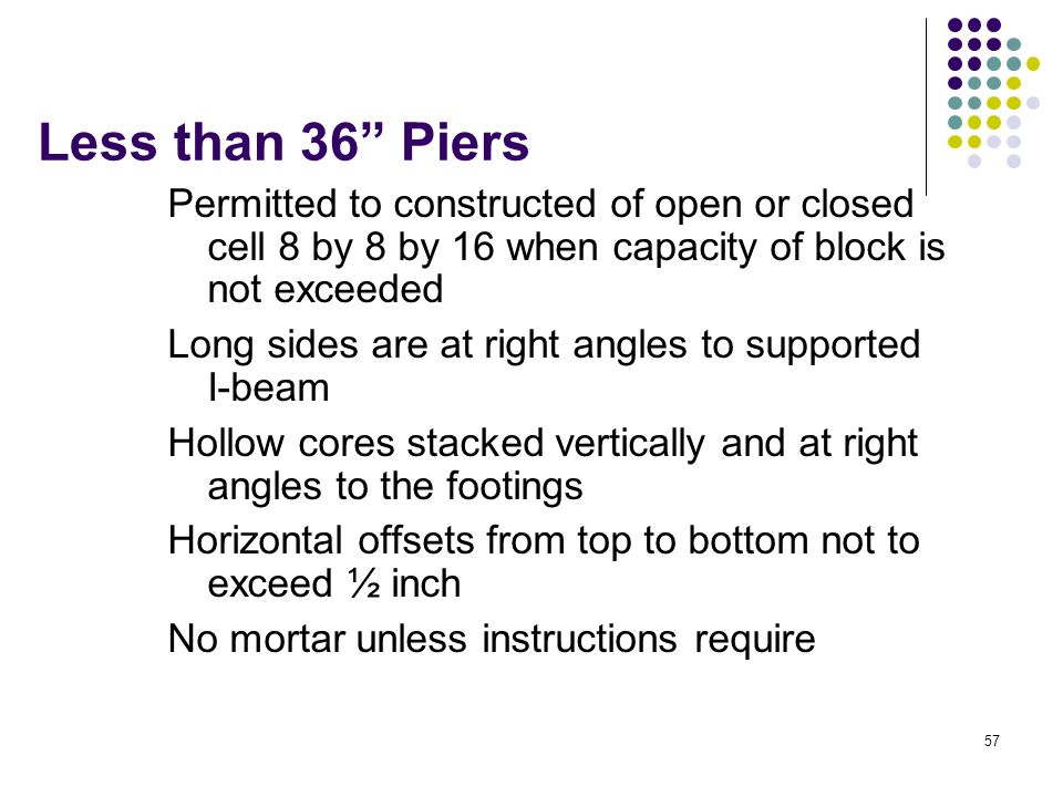 Less than 36 Piers Permitted to constructed of open or closed cell 8 by 8 by 16 when capacity of block is not exceeded.