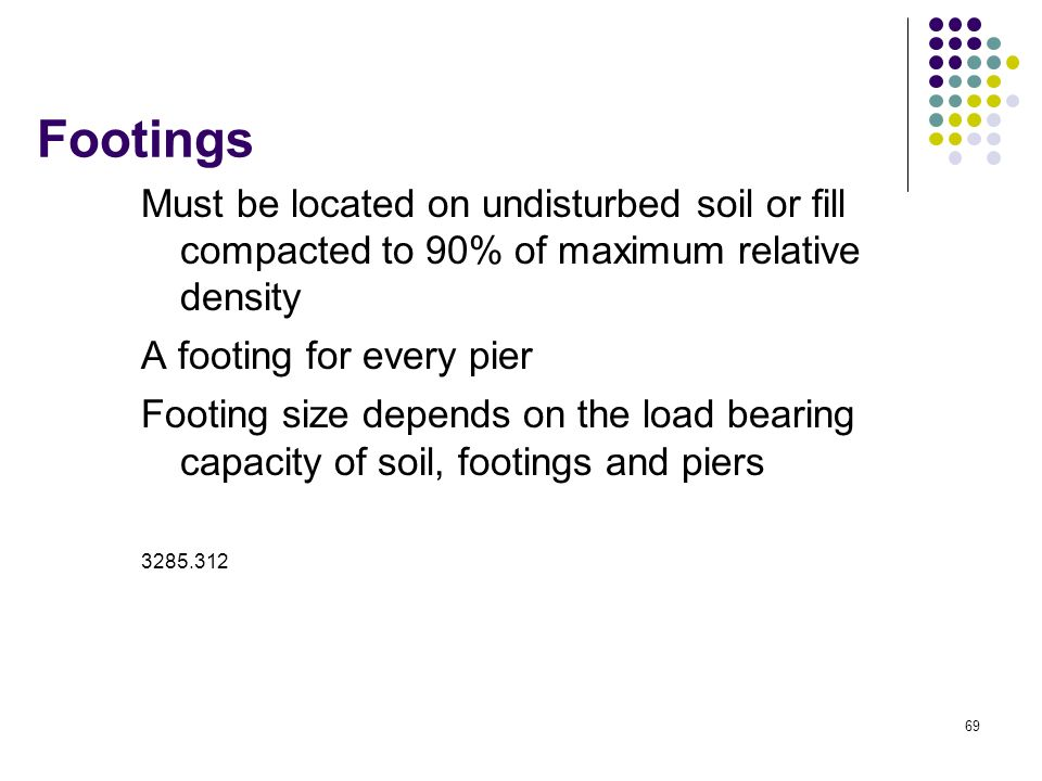 Footings Must be located on undisturbed soil or fill compacted to 90% of maximum relative density. A footing for every pier.