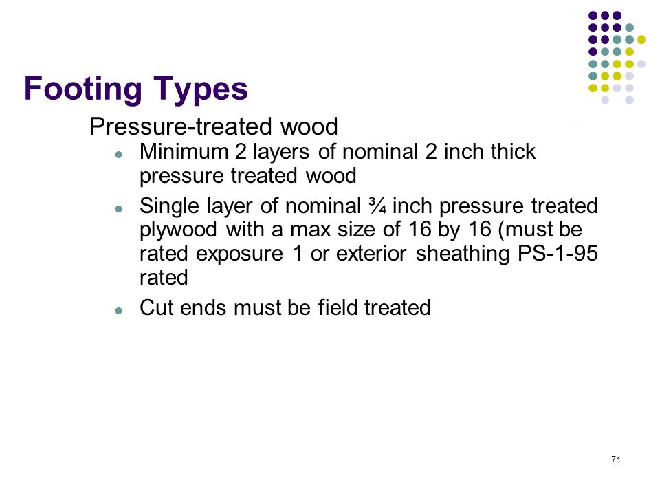 Footing Types Pressure-treated wood