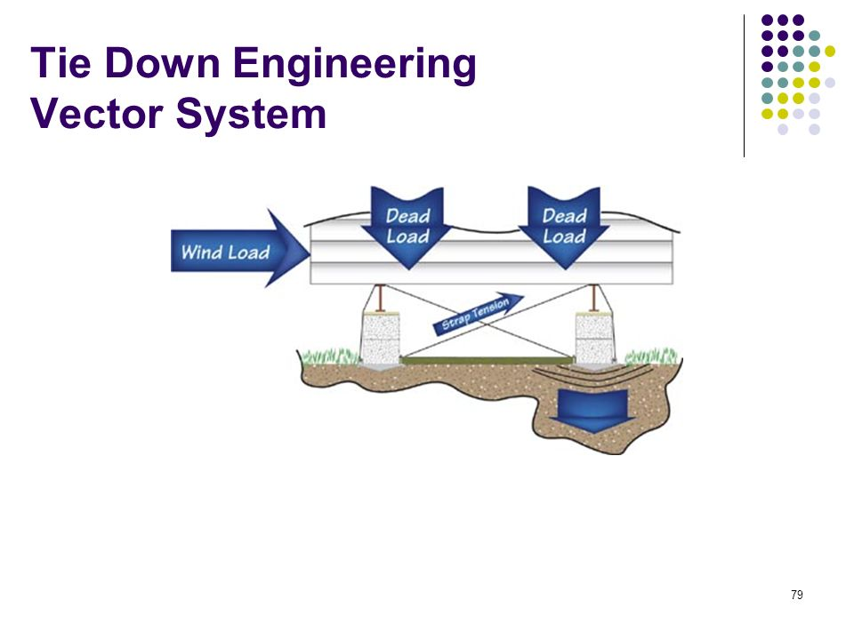Tie Down Engineering Vector System