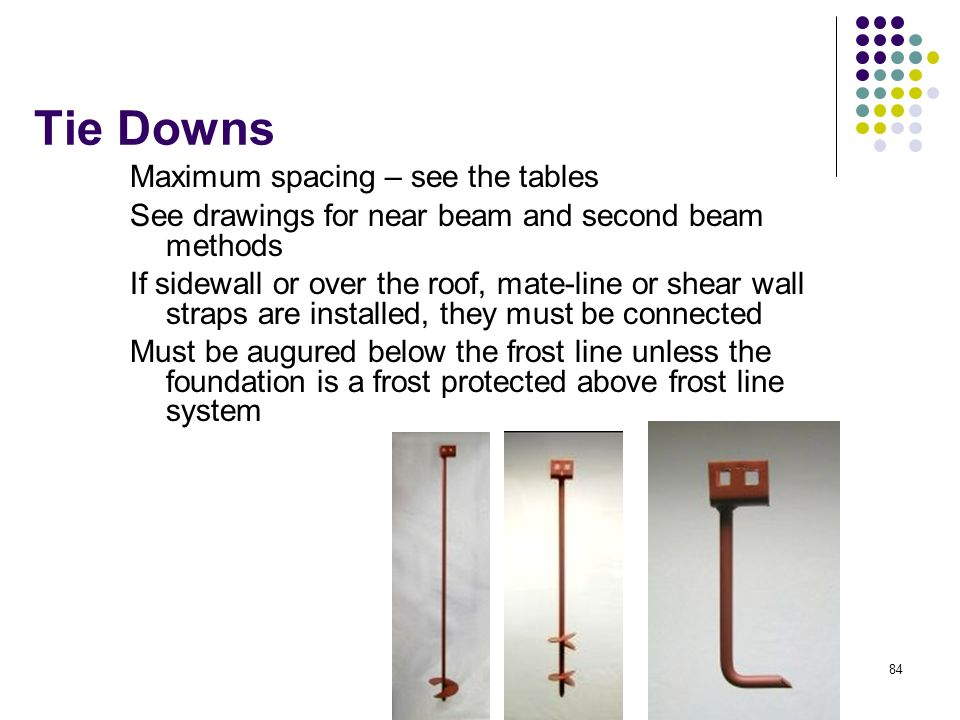 Tie Downs Maximum spacing – see the tables
