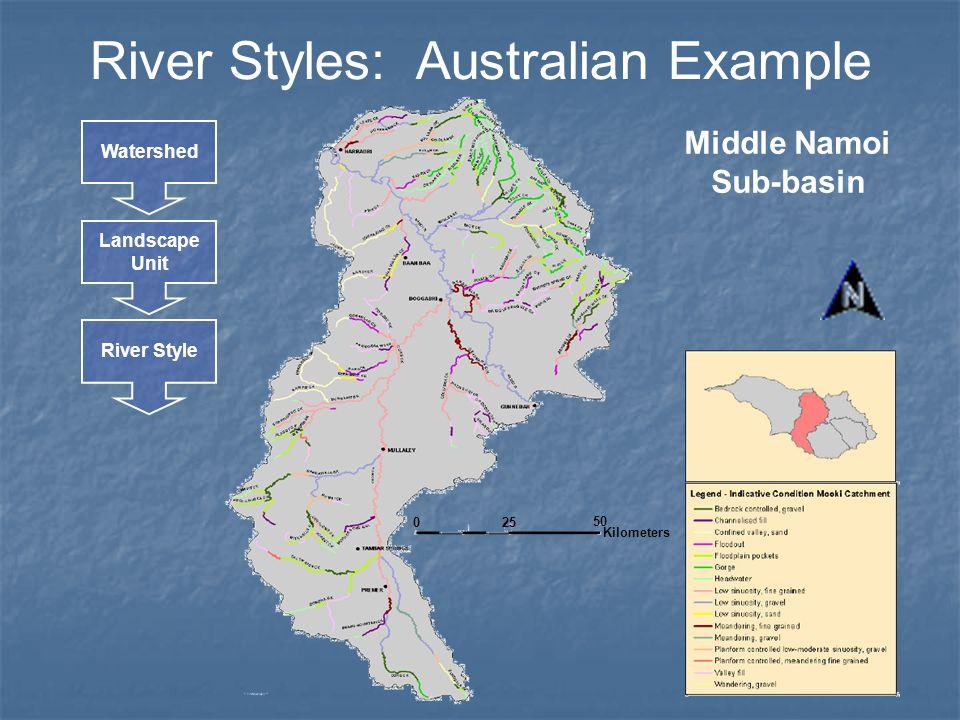 River Styles: Australian Example