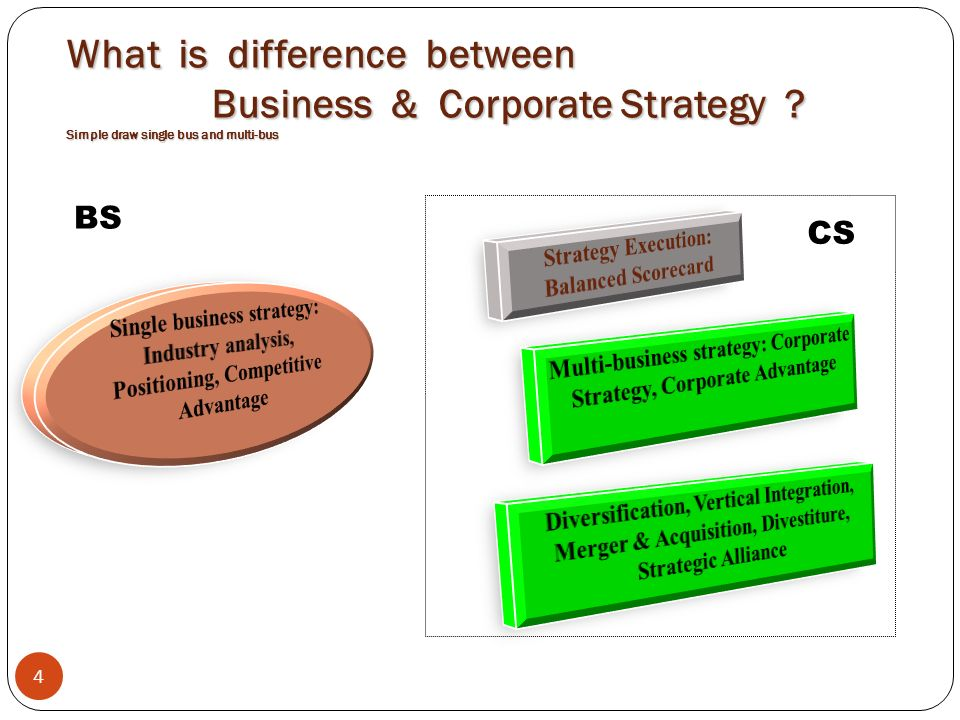 Corporate strategy vertical integration diversification and strategic alliances