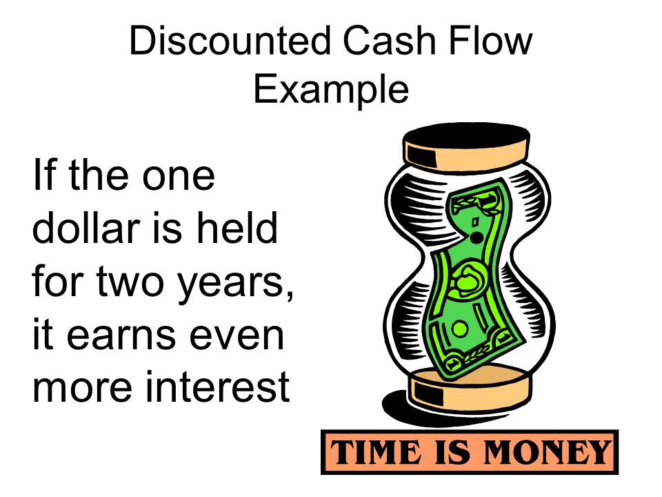 Discounted Cash Flow Example