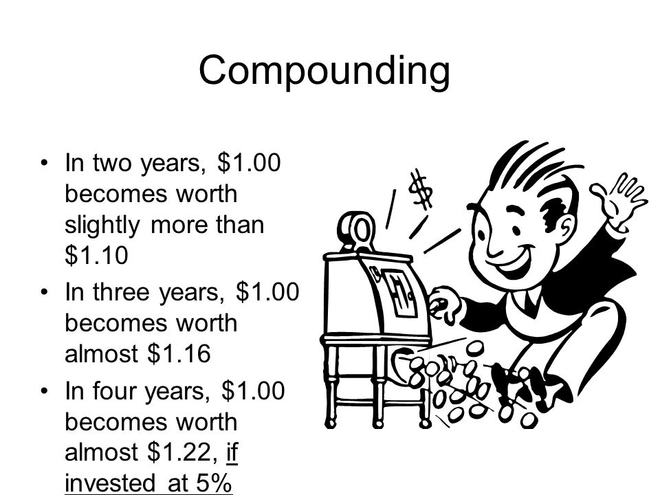 Compounding In two years, $1.00 becomes worth slightly more than $1.10