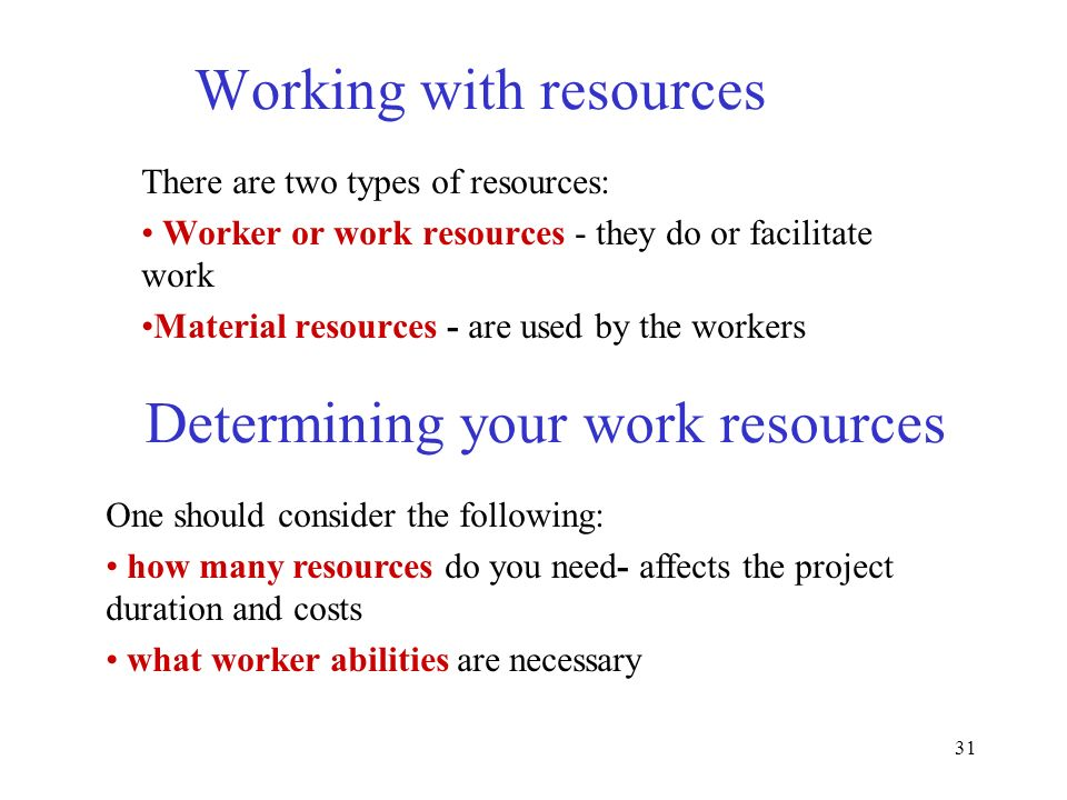 Working with resources