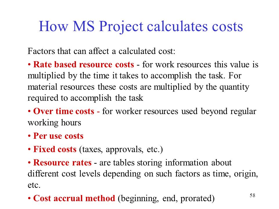 How MS Project calculates costs
