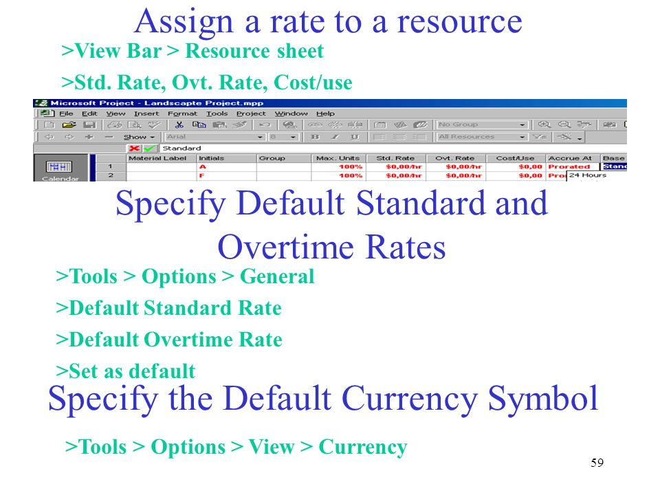 Assign a rate to a resource