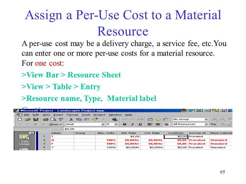 Assign a Per-Use Cost to a Material Resource