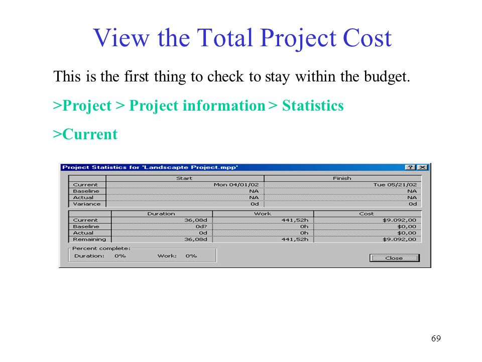 View the Total Project Cost