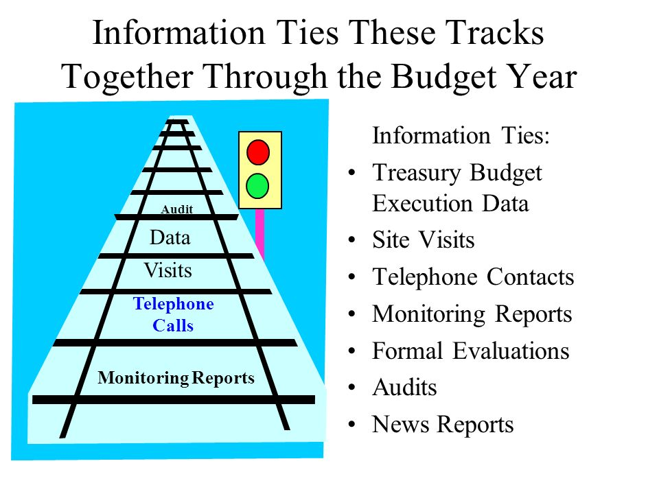 Information Ties These Tracks Together Through the Budget Year