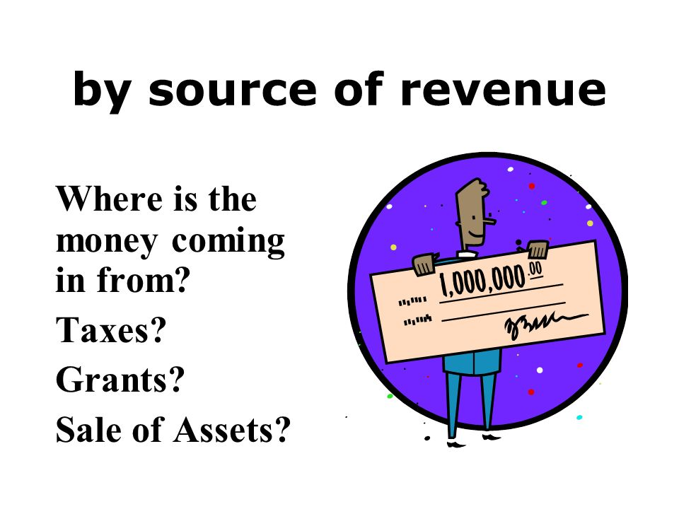 by source of revenue Taxes Grants Sale of Assets