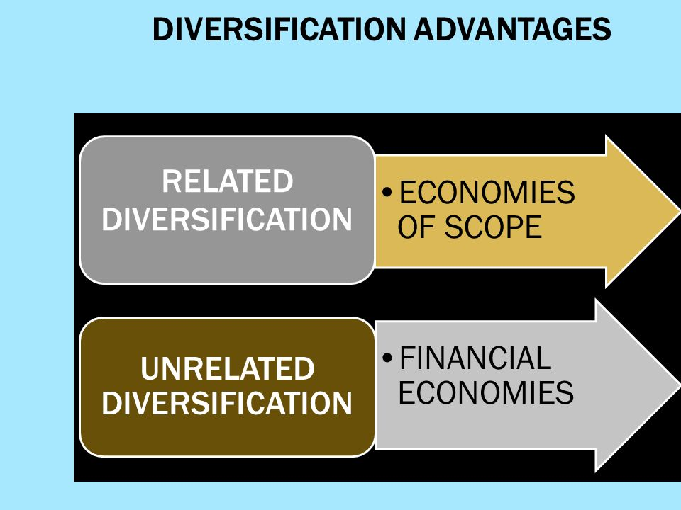 advantages of unrelated diversification Of the top management diversification strategy is one of the best growth  strategy  this is another advantage of diversification strategy.