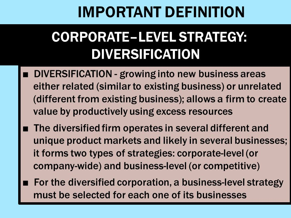 business strategy and its importance to
