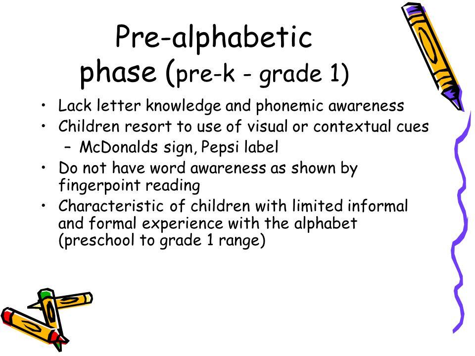 Pre-alphabetic phase (pre-k - grade 1)