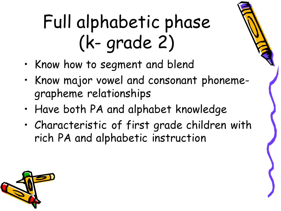 Full alphabetic phase (k- grade 2)