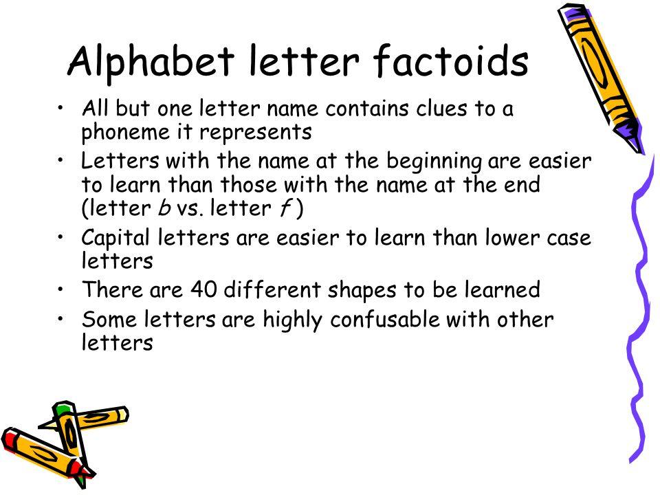 Alphabet letter factoids