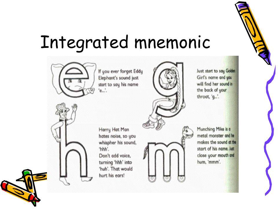 Integrated mnemonic