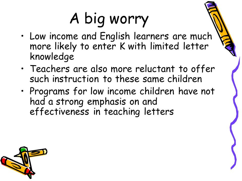 A big worry Low income and English learners are much more likely to enter K with limited letter knowledge.
