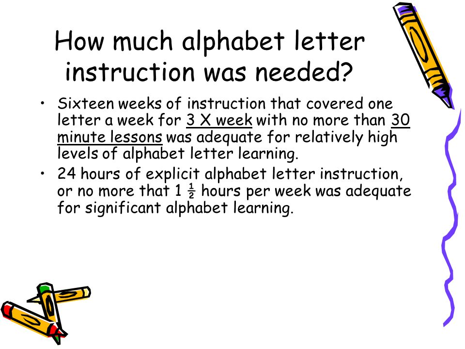How much alphabet letter instruction was needed