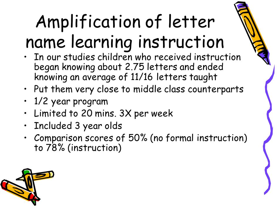 Amplification of letter name learning instruction