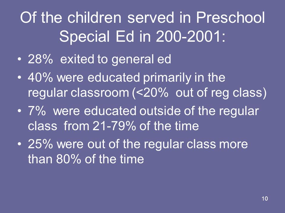 Of the children served in Preschool Special Ed in 200-2001: