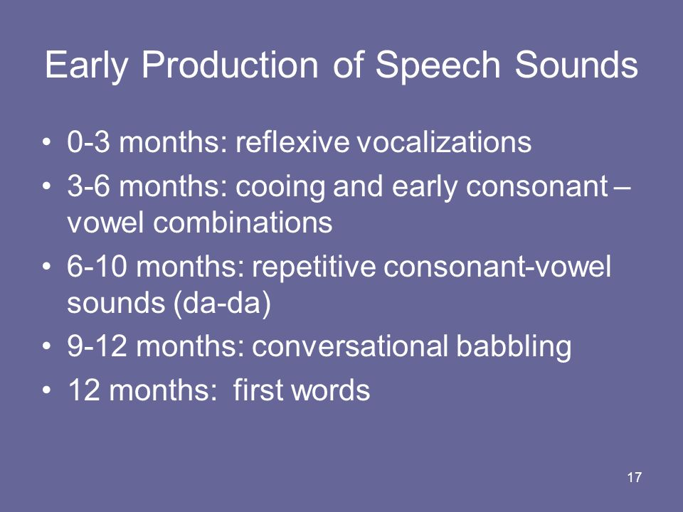 Early Production of Speech Sounds