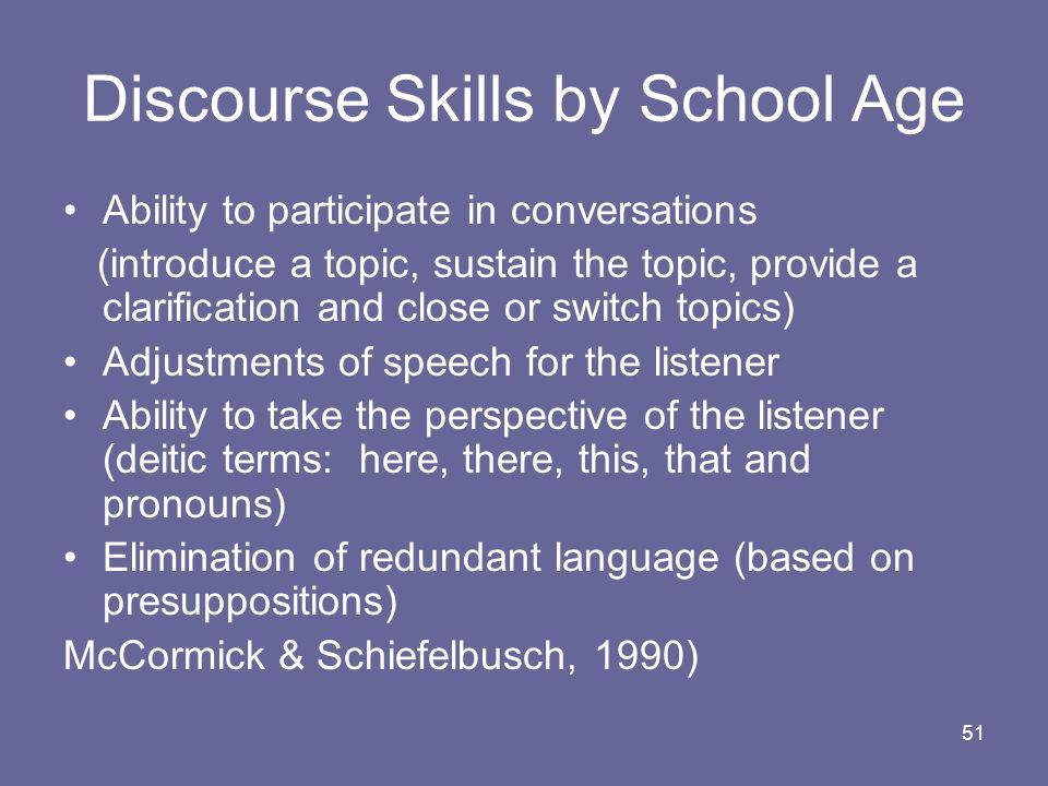 Discourse Skills by School Age