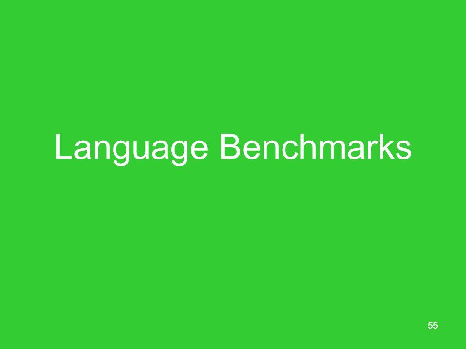 Language Benchmarks