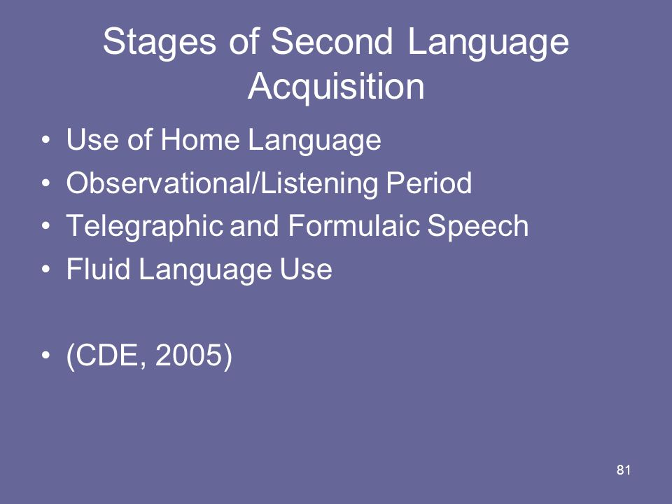 Stages of Second Language Acquisition