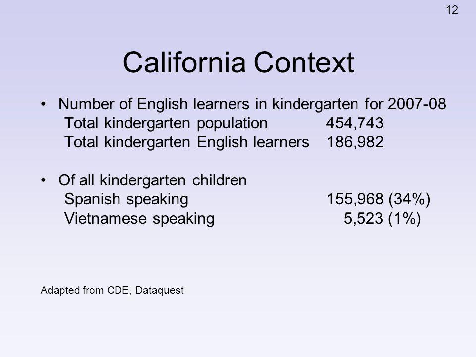 California Context Number of English learners in kindergarten for 2007-08. Total kindergarten population 454,743.