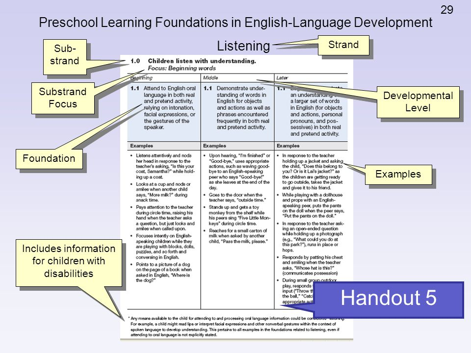 Preschool Learning Foundations in English-Language Development