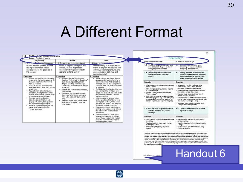 A Different Format Handout 6 Time: 5 minutes