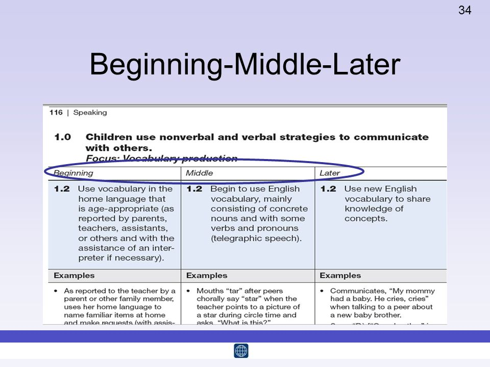 beginning middle By (date), after reading a grade level story and participating in a read aloud of the same text, (name) will be able to show the teacher where the beginning, middle, and end of.