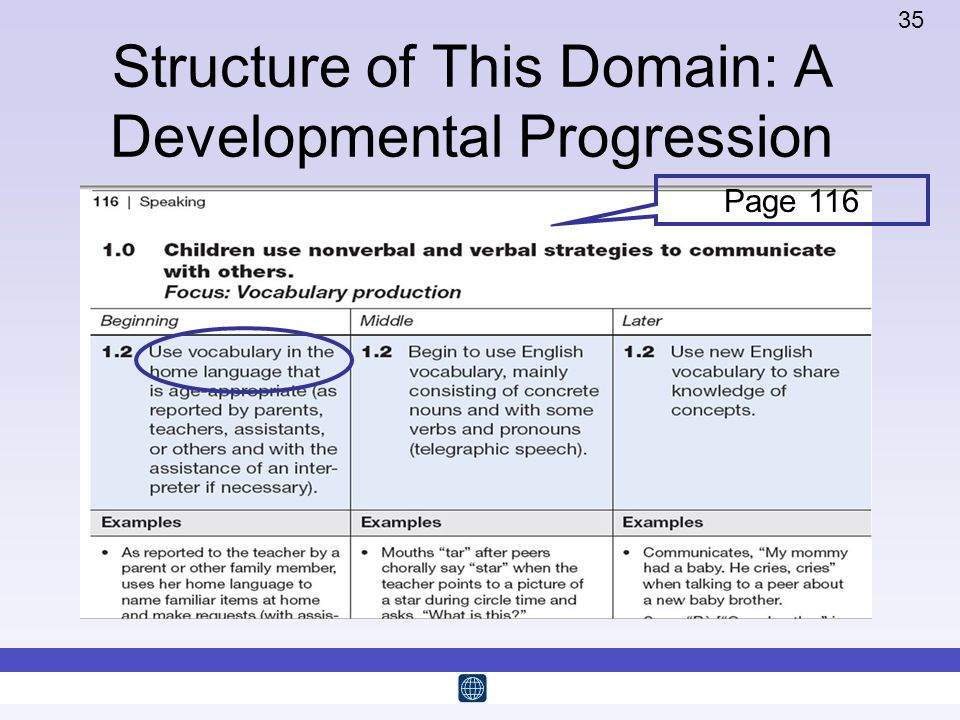 Structure of This Domain: A Developmental Progression