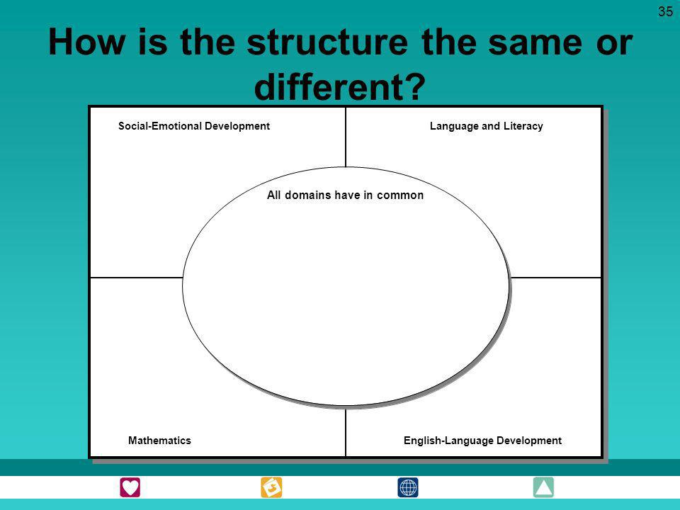 How is the structure the same or different
