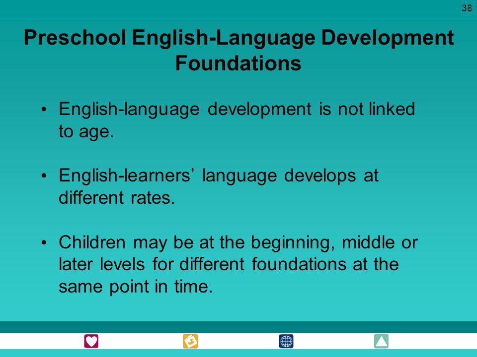 Preschool English-Language Development Foundations