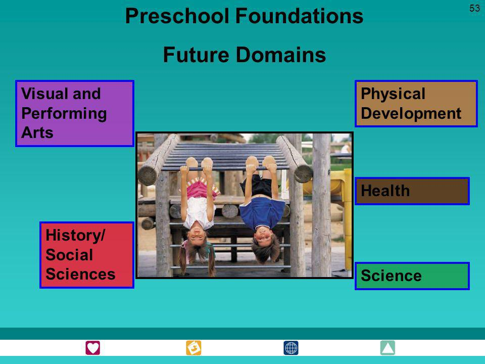 Preschool Foundations