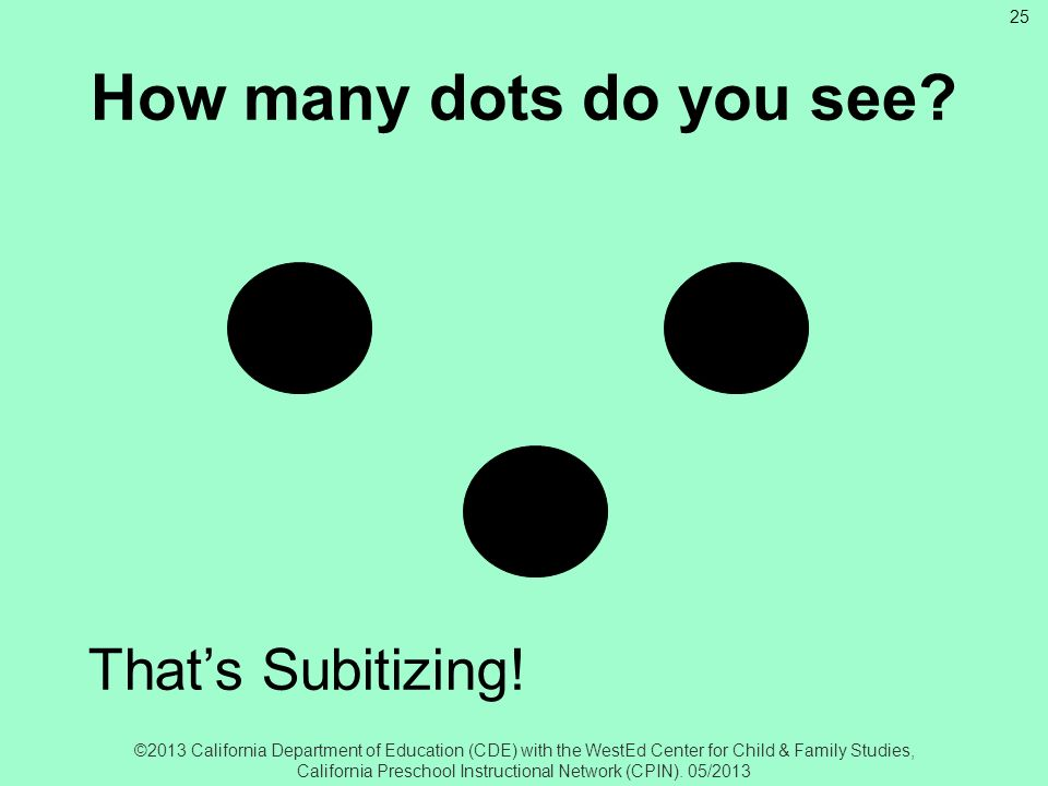 How many dots do you see That's Subitizing!