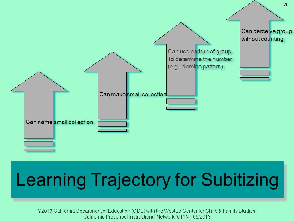 Learning Trajectory for Subitizing