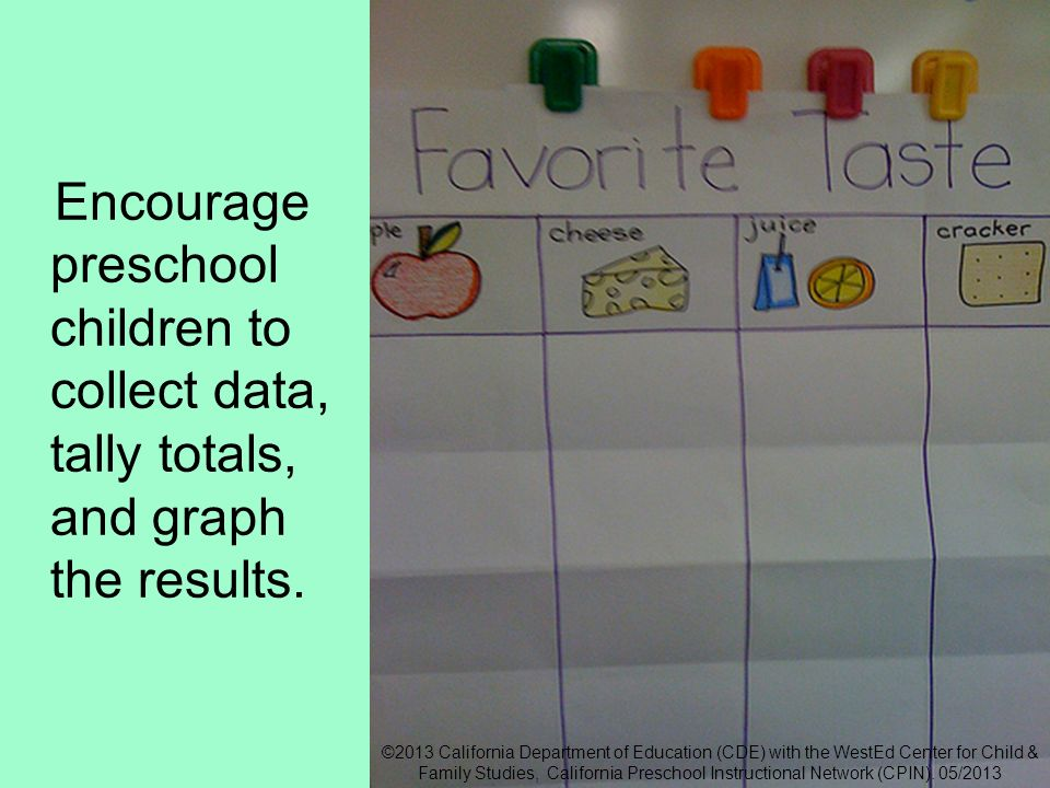 Interaction and Strategies Graphing with children
