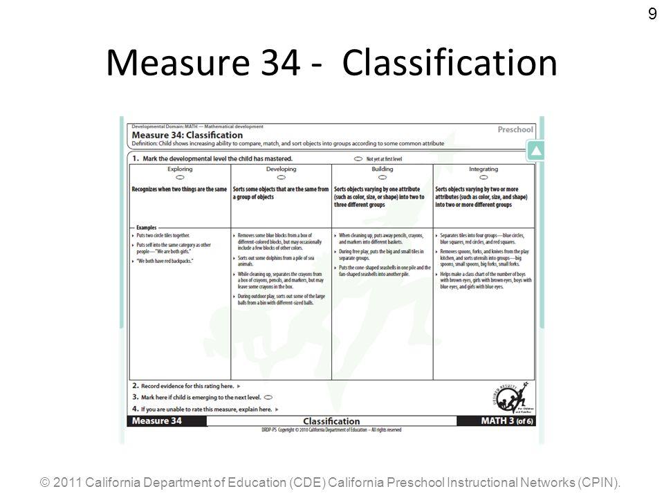 Measure 34 - Classification