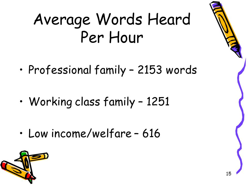 Average Words Heard Per Hour