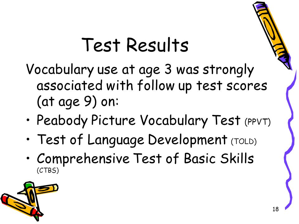 Test Results Vocabulary use at age 3 was strongly associated with follow up test scores (at age 9) on: