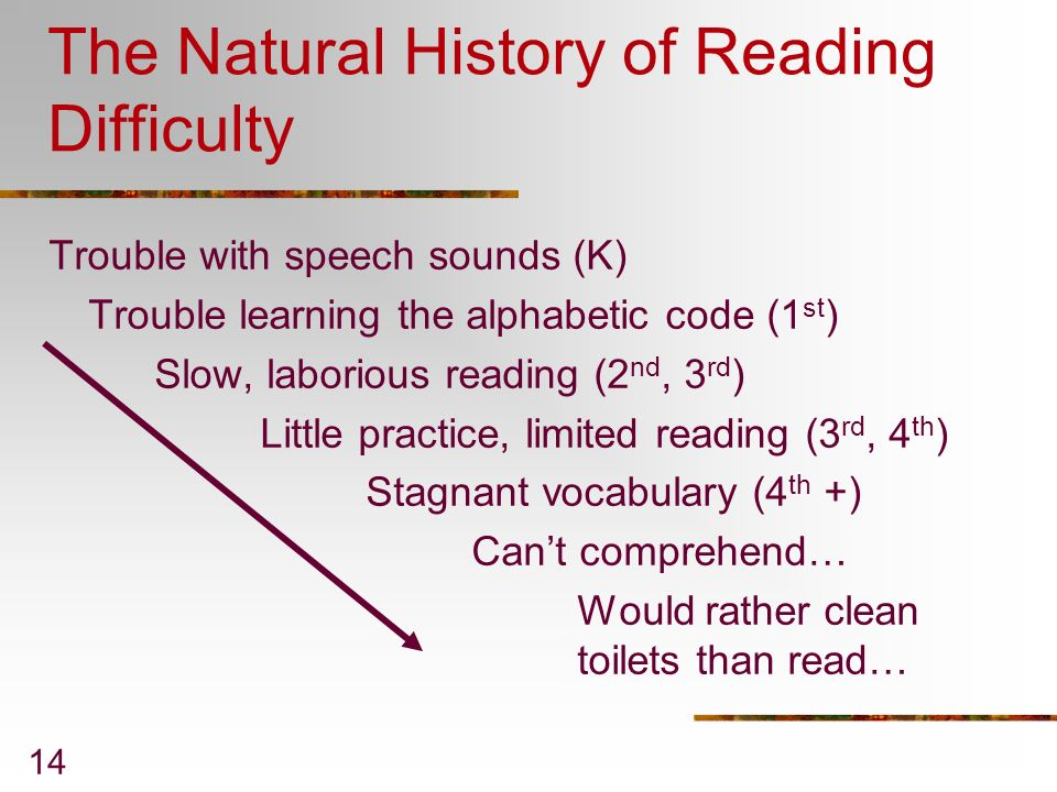 The Natural History of Reading Difficulty