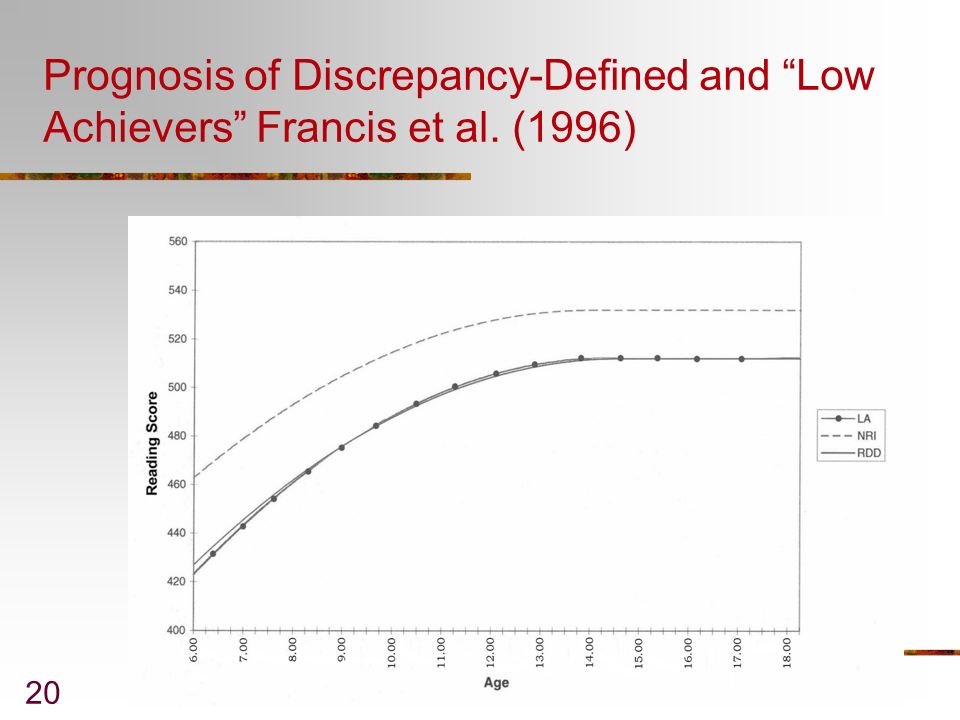 Prognosis of Discrepancy-Defined and Low Achievers Francis et al