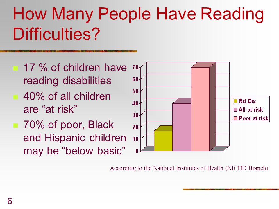 How Many People Have Reading Difficulties