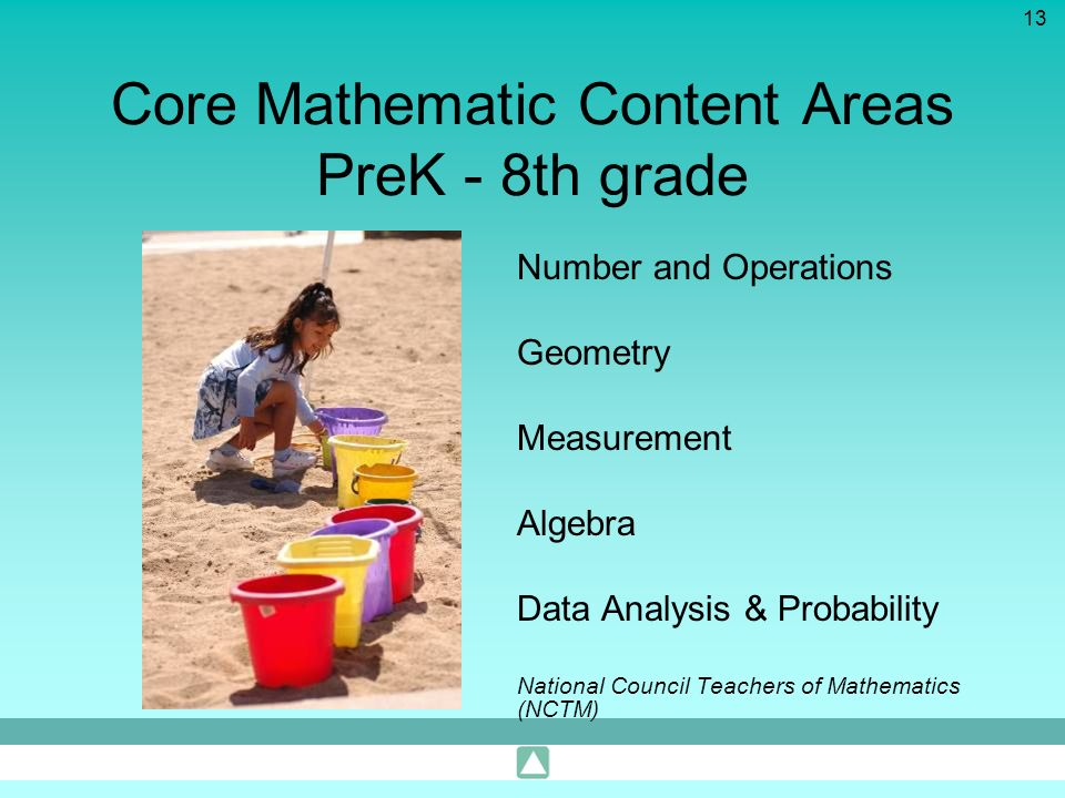 Core Mathematic Content Areas PreK - 8th grade
