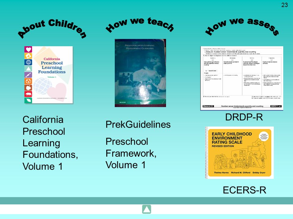 How we teach How we assess About Children DRDP-R California Preschool