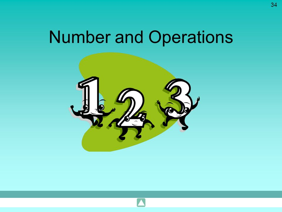 Number and Operations Now we will look at Number and Operations which is one of the most important math strands.